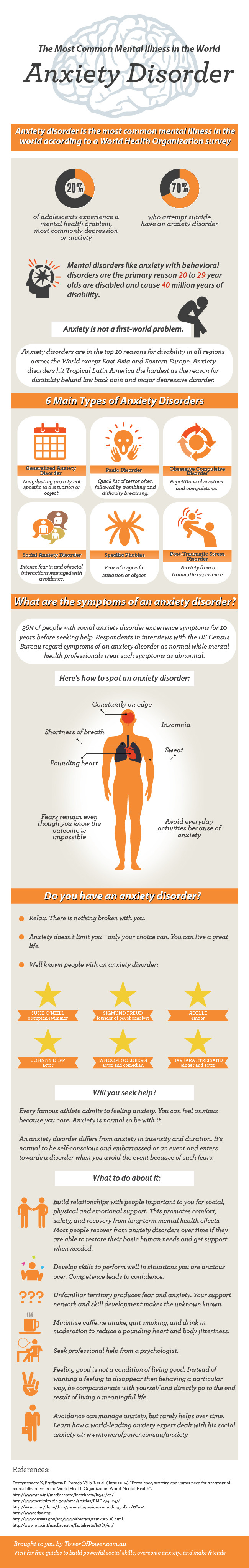 anxiety-disordernewinfographic